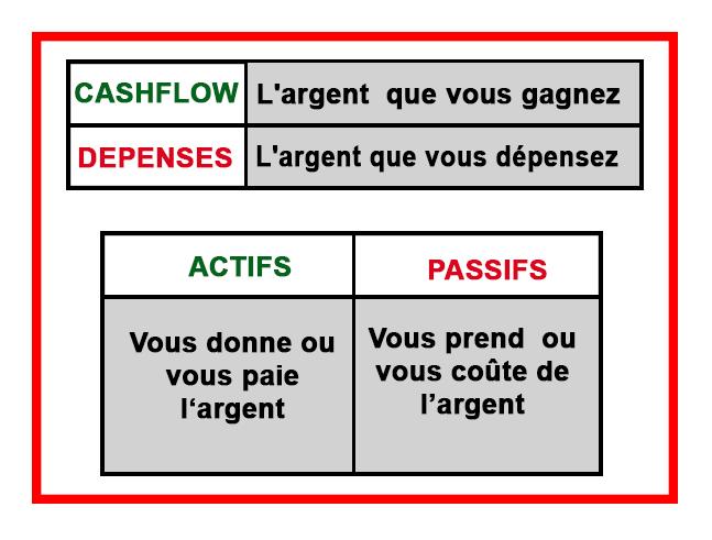 tableau-etat-financier-11