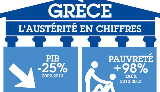 infographie-grece-slider
